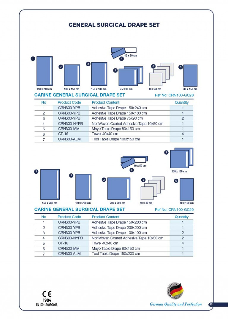 CARINE - STERILE SURGICAL PACK SYSTEMS CATALOGUE-25