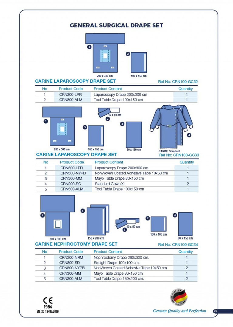 CARINE - STERILE SURGICAL PACK SYSTEMS CATALOGUE-27
