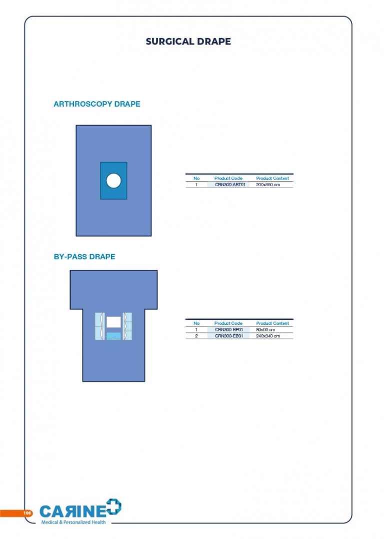 CARINE - STERILE SURGICAL PACK SYSTEMS CATALOGUE-110