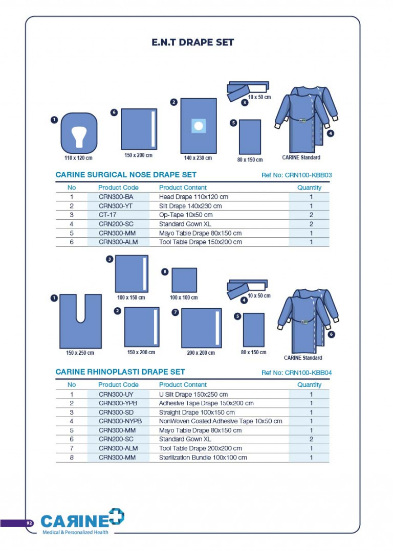 CARINE - STERILE SURGICAL PACK SYSTEMS CATALOGUE-94