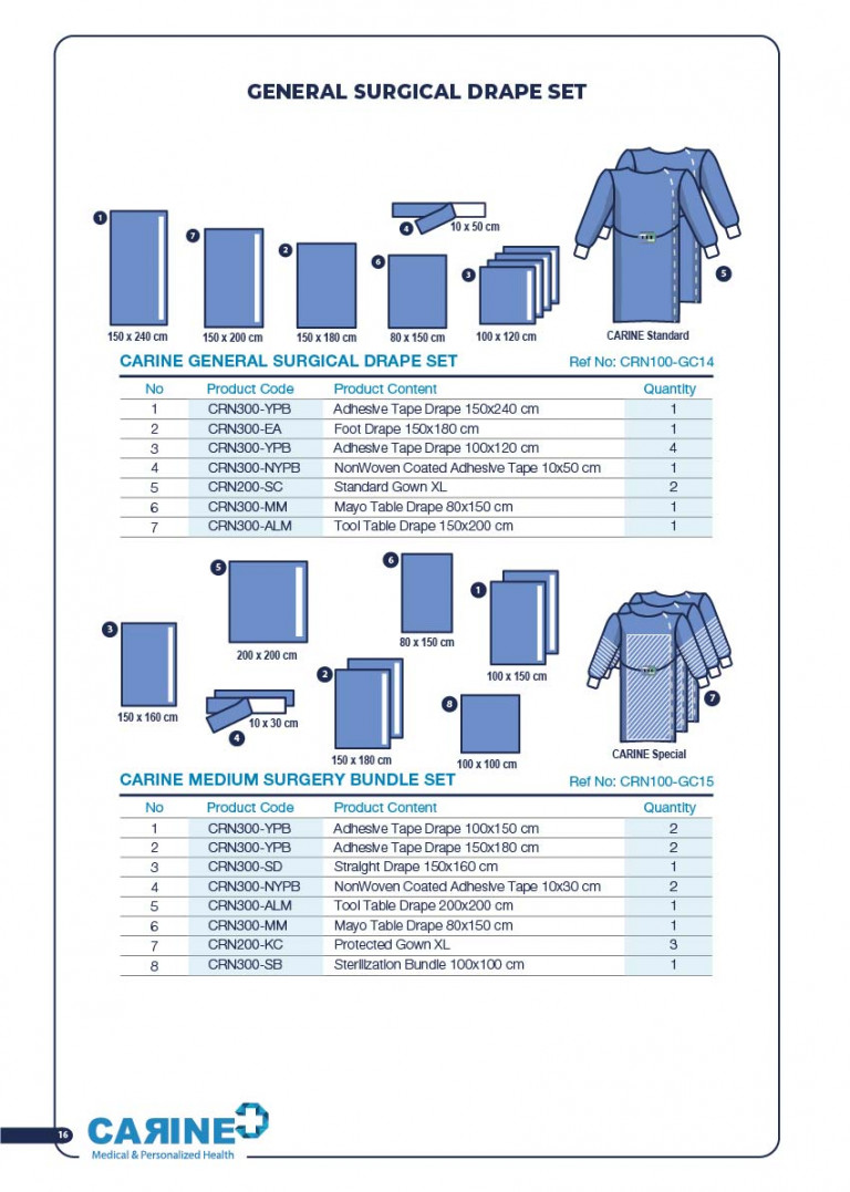 CARINE - STERILE SURGICAL PACK SYSTEMS CATALOGUE-18