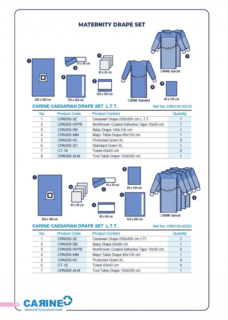 CARINE - STERILE SURGICAL PACK SYSTEMS CATALOGUE-46