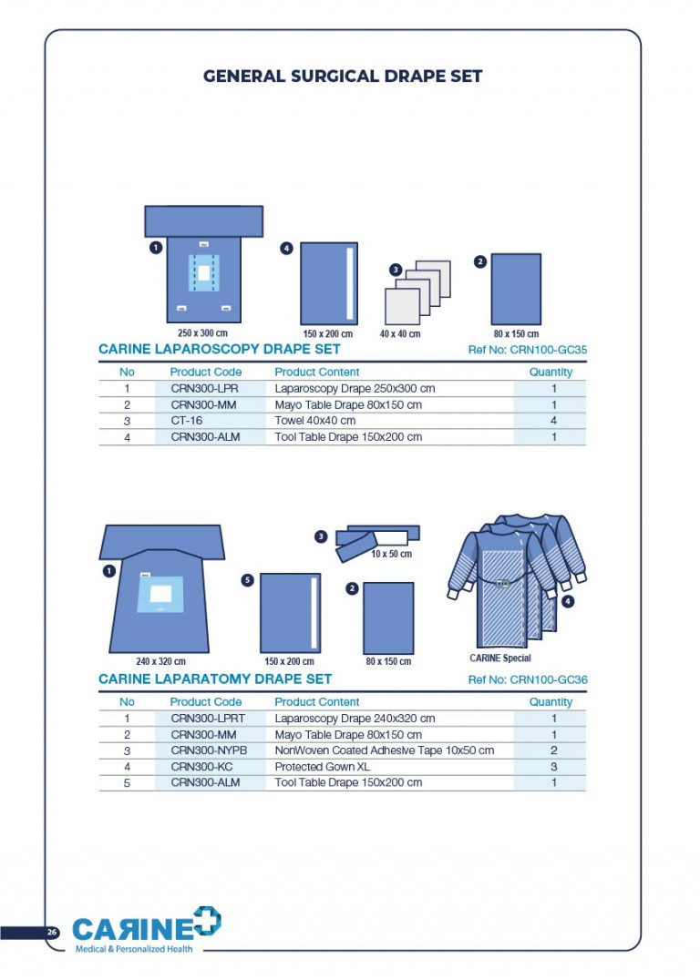 CARINE - STERILE SURGICAL PACK SYSTEMS CATALOGUE-28