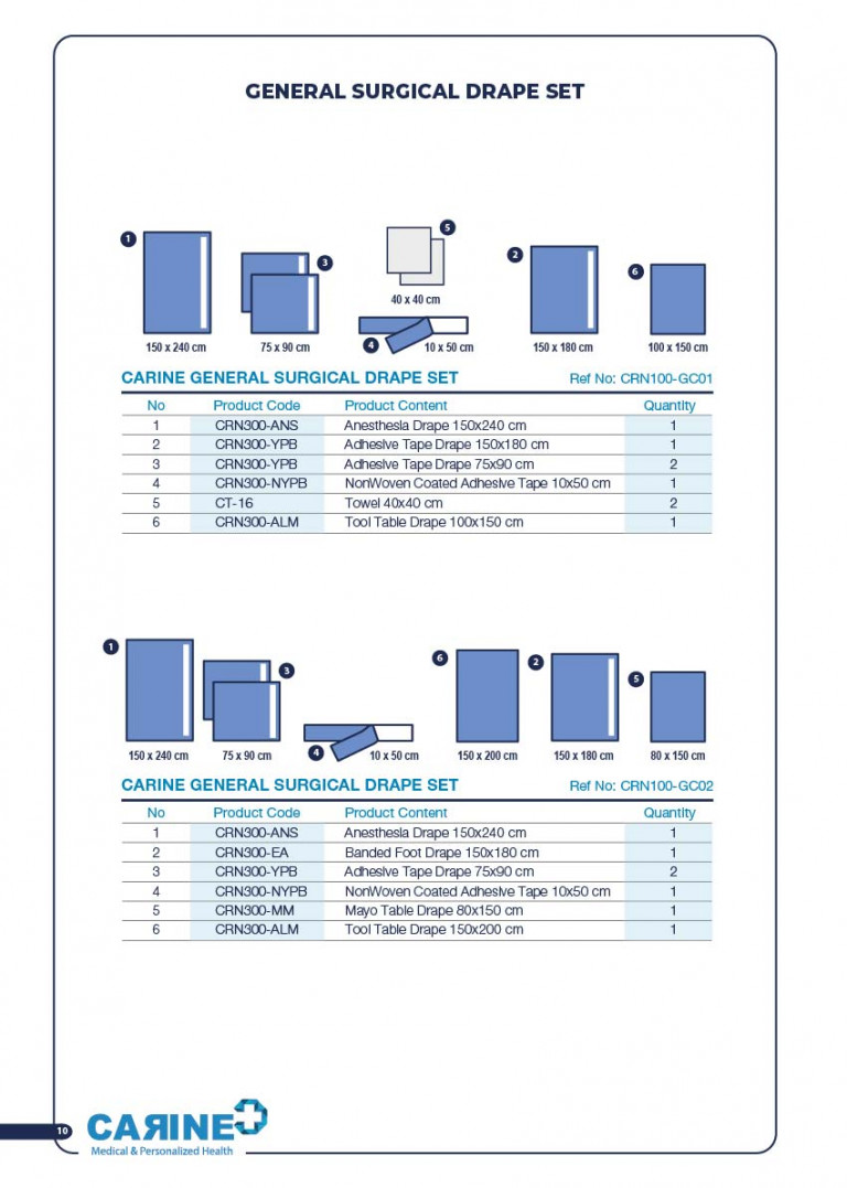 CARINE - STERILE SURGICAL PACK SYSTEMS CATALOGUE-12