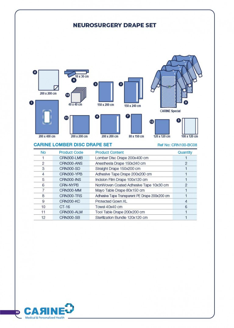 CARINE - STERILE SURGICAL PACK SYSTEMS CATALOGUE-90