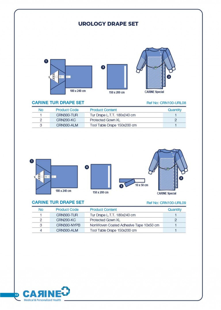 CARINE - STERILE SURGICAL PACK SYSTEMS CATALOGUE-54