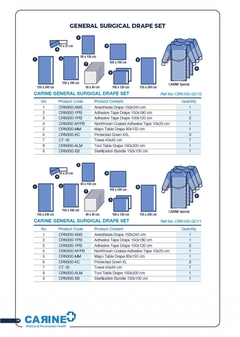 CARINE - STERILE SURGICAL PACK SYSTEMS CATALOGUE-16