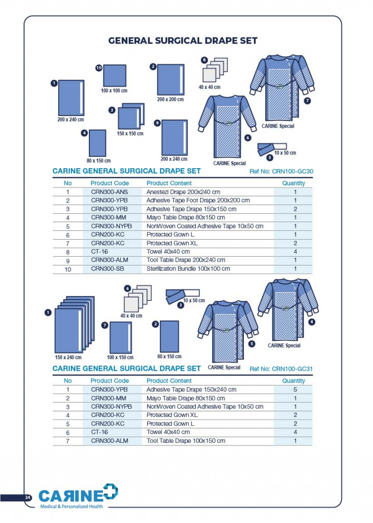 CARINE - STERILE SURGICAL PACK SYSTEMS CATALOGUE-26