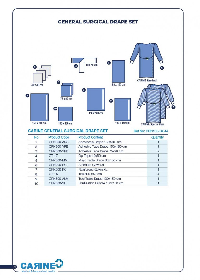 CARINE - STERILE SURGICAL PACK SYSTEMS CATALOGUE-32