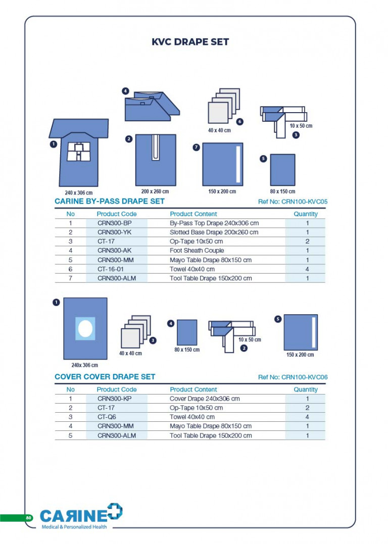 CARINE - STERILE SURGICAL PACK SYSTEMS CATALOGUE-82