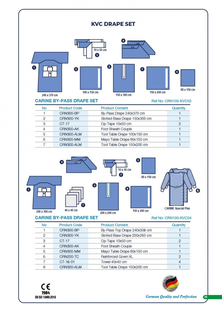 CARINE - STERILE SURGICAL PACK SYSTEMS CATALOGUE-81