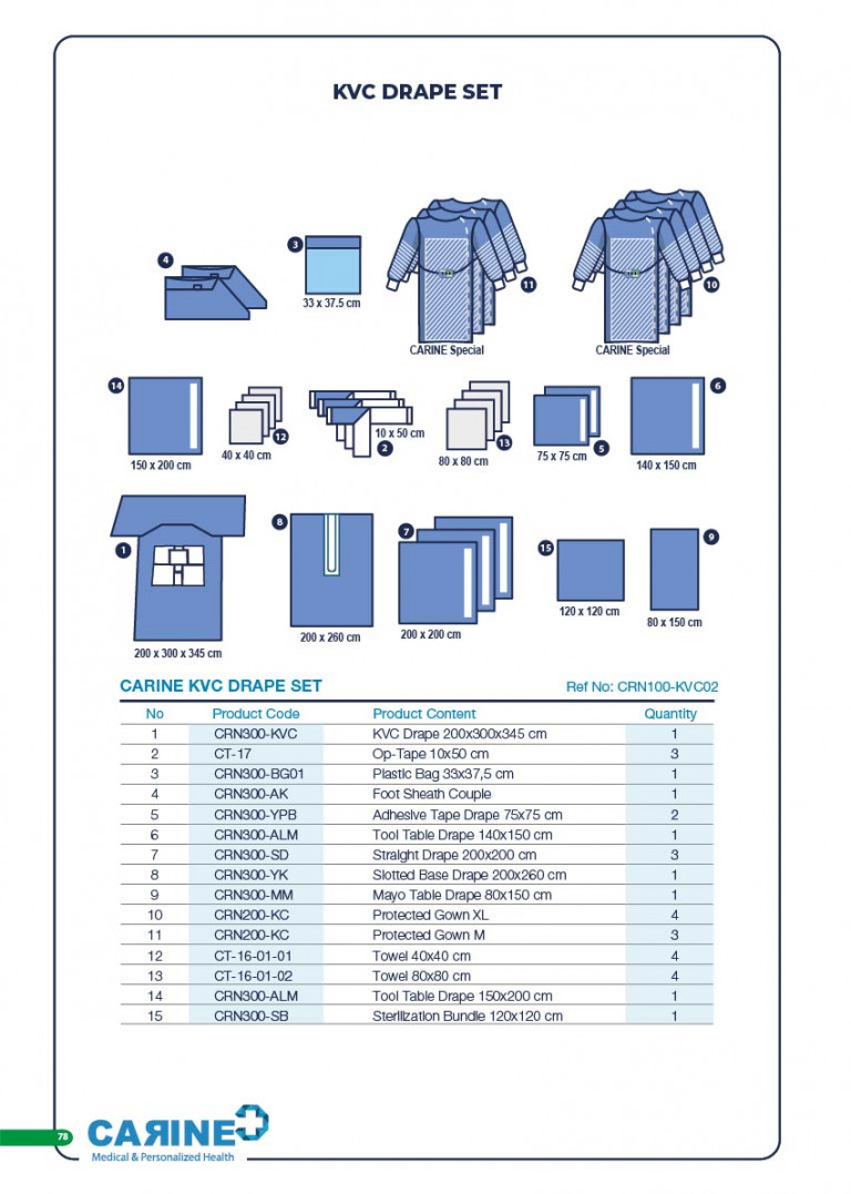 CARINE - STERILE SURGICAL PACK SYSTEMS CATALOGUE-80