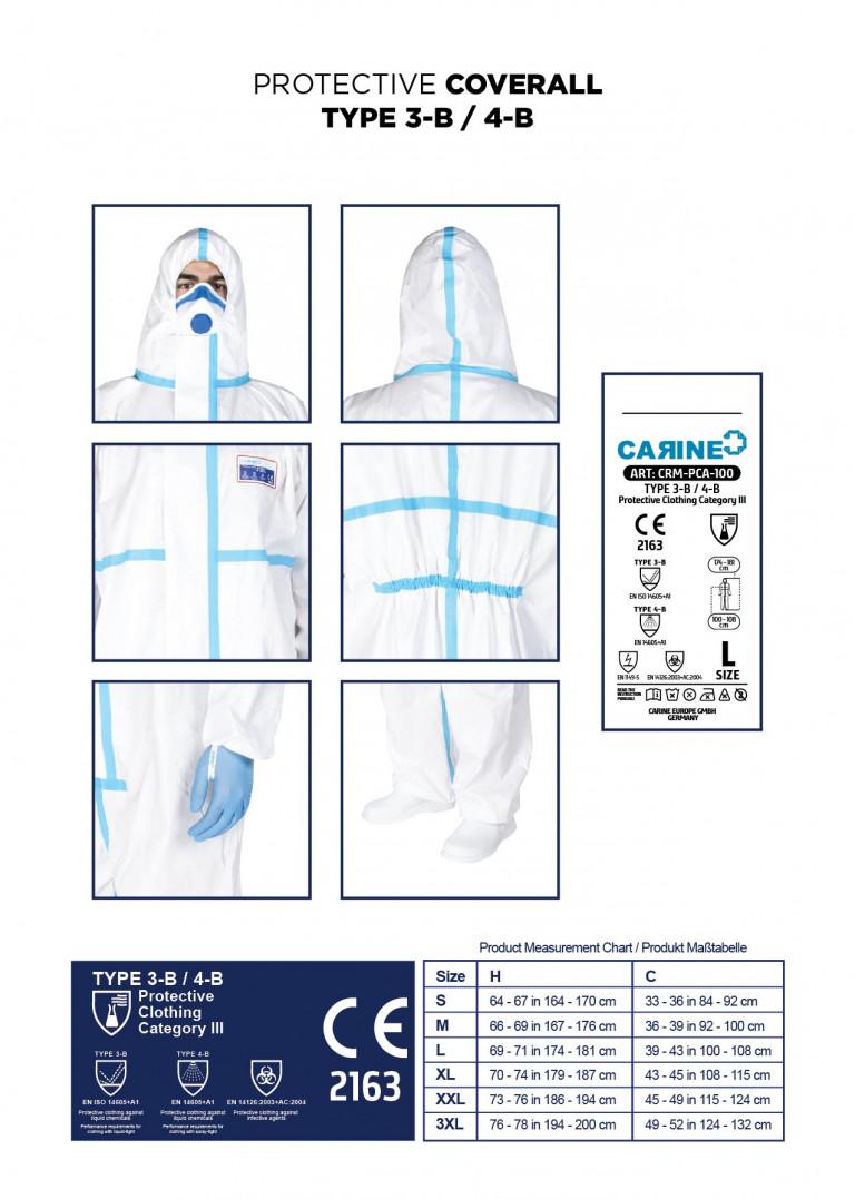 2. CARINE MEDICAL COVID-19 LINE-38