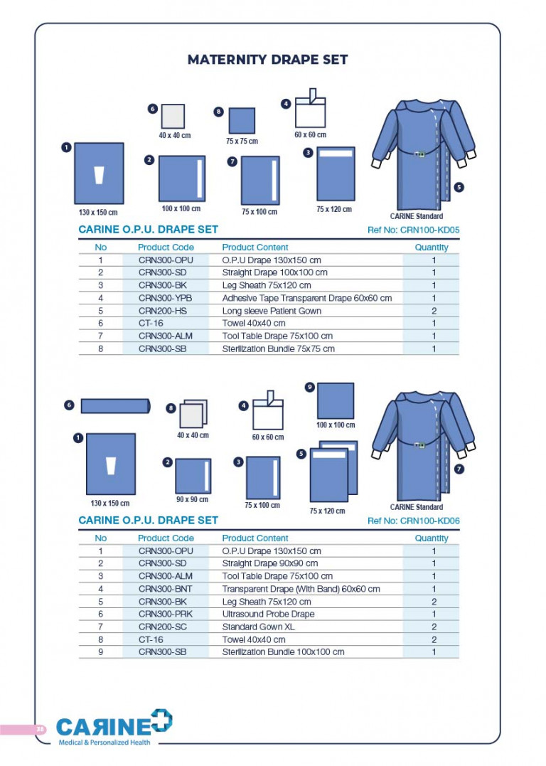 CARINE - STERILE SURGICAL PACK SYSTEMS CATALOGUE-40