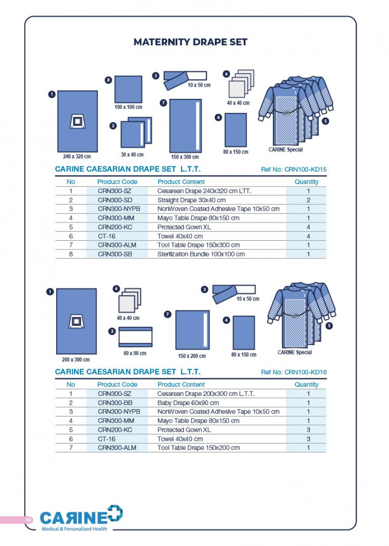 CARINE - STERILE SURGICAL PACK SYSTEMS CATALOGUE-44
