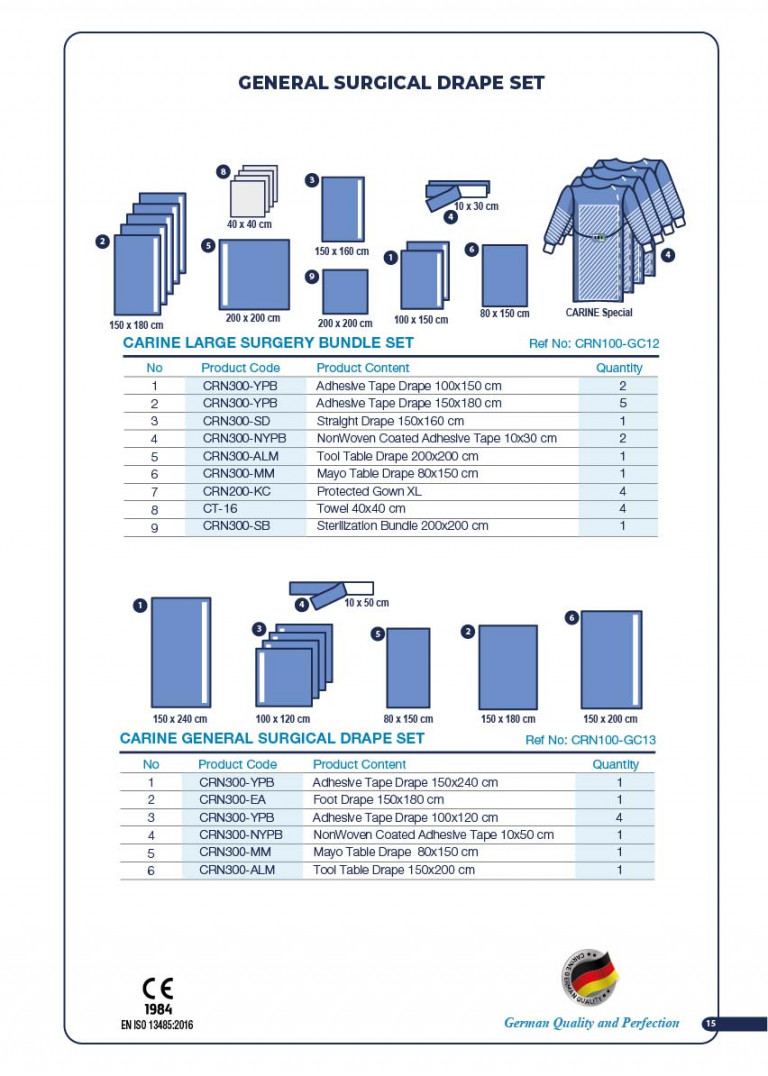 CARINE - STERILE SURGICAL PACK SYSTEMS CATALOGUE-17