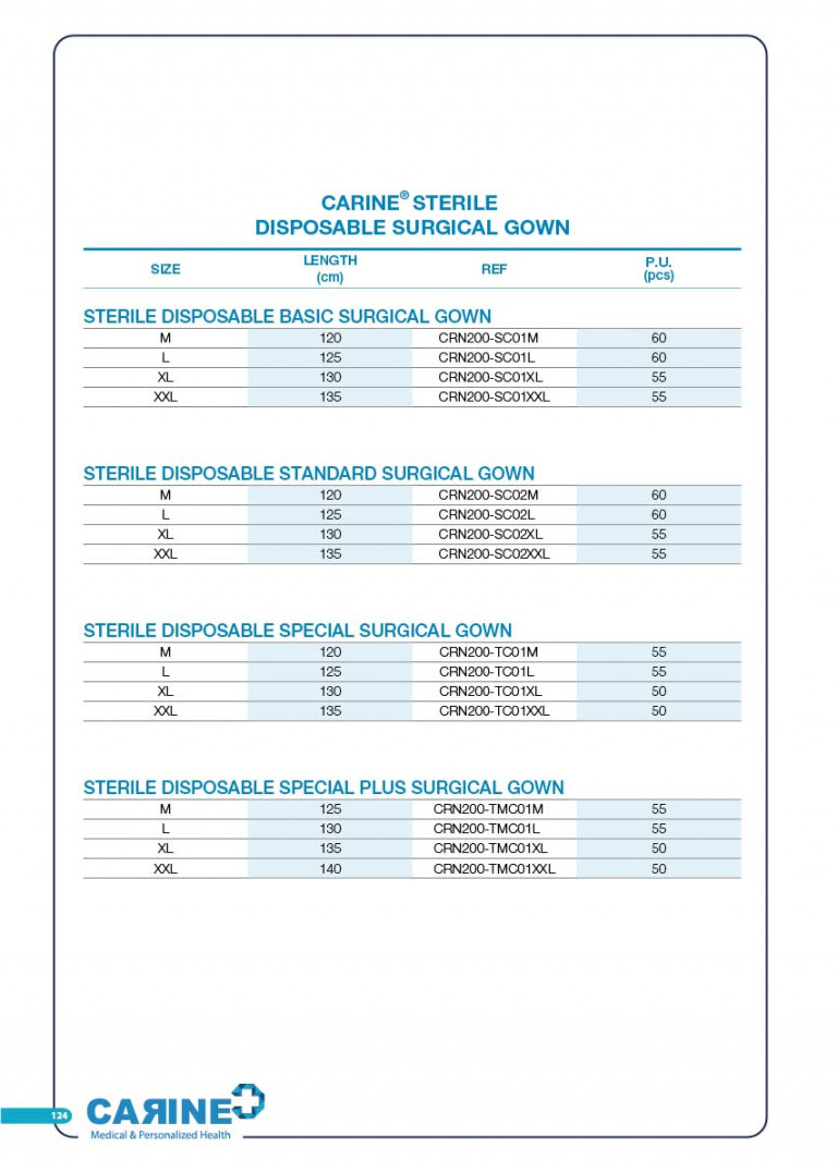 CARINE - STERILE SURGICAL PACK SYSTEMS CATALOGUE-126