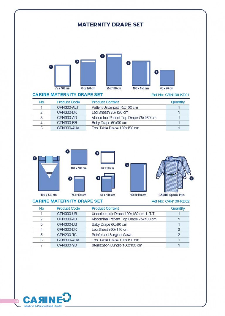 CARINE - STERILE SURGICAL PACK SYSTEMS CATALOGUE-38