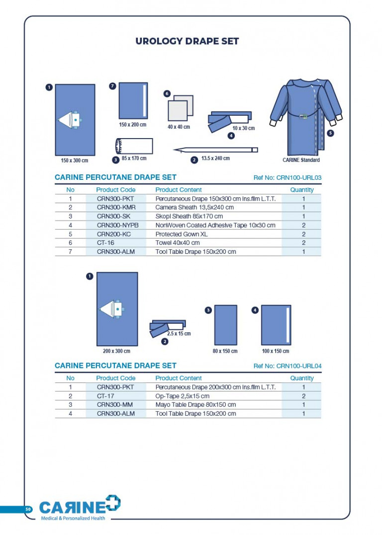 CARINE - STERILE SURGICAL PACK SYSTEMS CATALOGUE-52