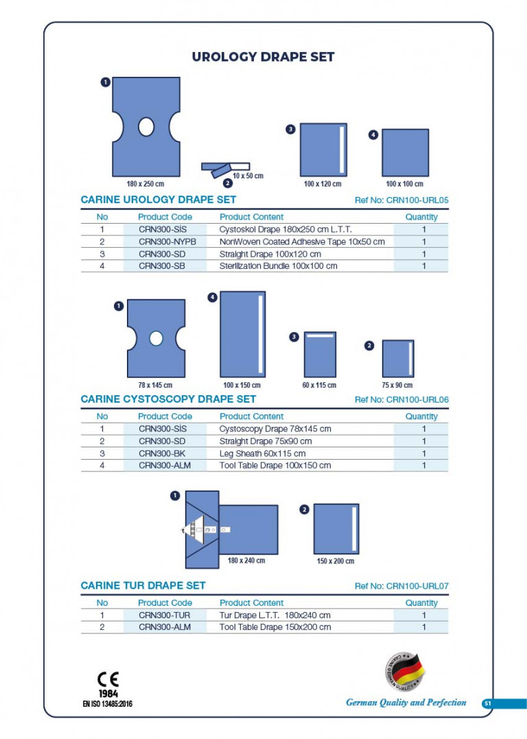 CARINE - STERILE SURGICAL PACK SYSTEMS CATALOGUE-53